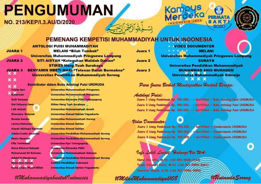 Pengumuman Pemenang Kompetisi Muhammadiyah Untuk Indonesia